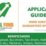 www.survivalfund.ng MSME Survival Fund Registration 2020/2021 form is on – How to register and Requirements