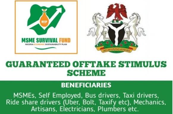 Survival Fund Guaranteed Off Take Fund Stimulus Scheme